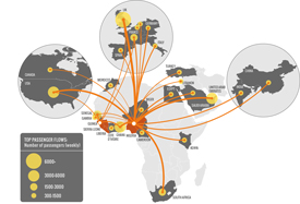 Figure 1: West Africa's air traffic connections with the rest of the world