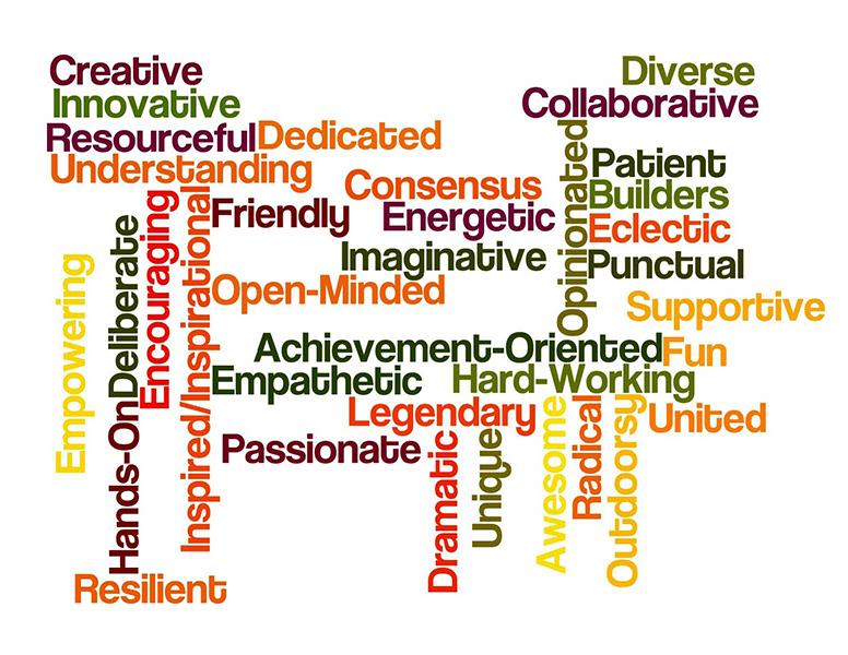 SHOREline-Idenities-Wordle_reduced